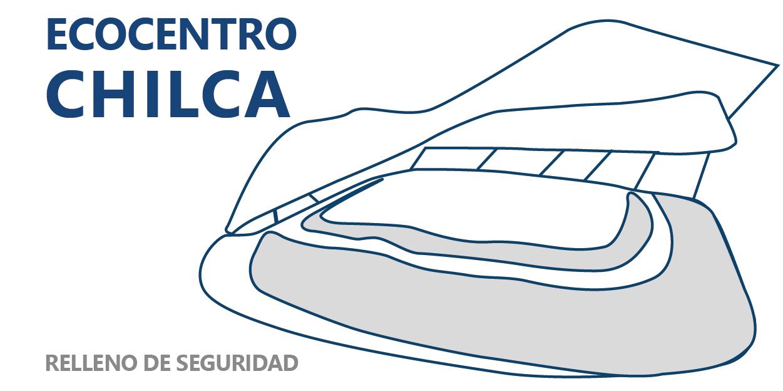 Relleno de Seguridad Ecocentro Chilca